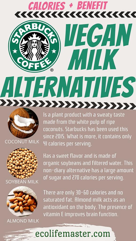 Dairy Free Starbucks Drinks
